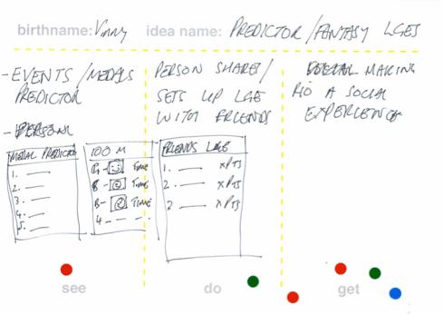 Idea example